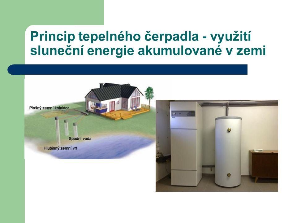 Princip tepelného čerpadla - využití sluneční energie akumulované v zemi