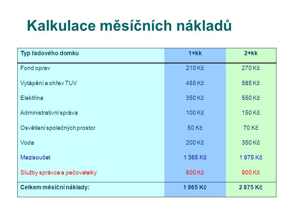 Kalkulace měsíčních nákladů Typ řadového domku1+kk2+kk Fond oprav210 Kč270 Kč Vytápění a ohřev TUV455 Kč585 Kč Elektřina350 Kč550 Kč Administrativní s
