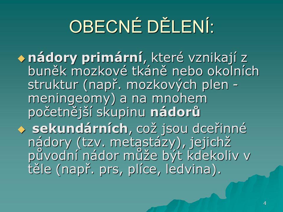 4 OBECNÉ DĚLENÍ:  nádory primární, které vznikají z buněk mozkové tkáně nebo okolních struktur (např. mozkových plen - meningeomy) a na mnohem početn