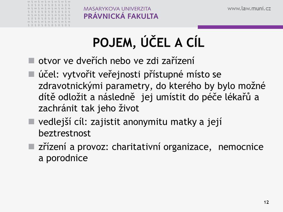 www.law.muni.cz 12 POJEM, ÚČEL A CÍL otvor ve dveřích nebo ve zdi zařízení účel: vytvořit veřejnosti přístupné místo se zdravotnickými parametry, do k