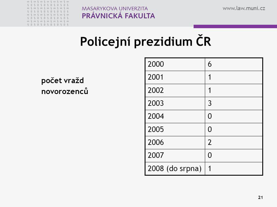 www.law.muni.cz 21 Policejní prezidium ČR počet vražd novorozenců 20006 20011 20021 20033 20040 20050 20062 20070 2008 (do srpna)1