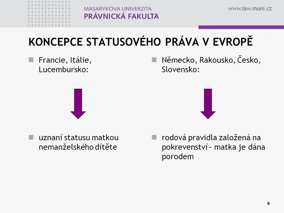 www.law.muni.cz 6 KONCEPCE STATUSOVÉHO PRÁVA V EVROPĚ Francie, Itálie, Lucembursko: uznaní statusu matkou nemanželského dítěte Německo, Rakousko, Česk