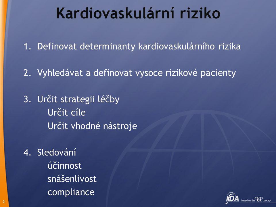 2 Kardiovaskulární riziko 1.Definovat determinanty kardiovaskulárního rizika 2.Vyhledávat a definovat vysoce rizikové pacienty 3.Určit strategii léčby Určit cíle Určit vhodné nástroje 4.Sledování účinnost snášenlivost compliance