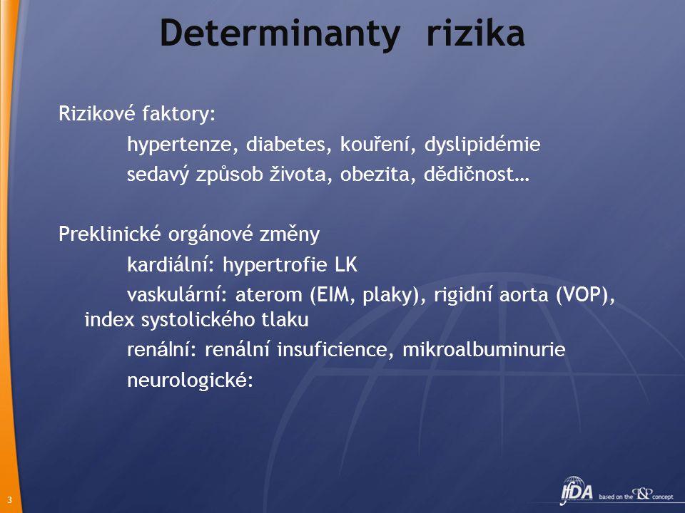 3 Determinanty rizika Rizikové faktory: hypertenze, diabetes, kouření, dyslipidémie sedavý způsob ži vot a, obezita, d ě di č nost… Preklinické orgánové změny kardiální: hypertrofie LK vaskulární: aterom (EIM, plaky), rigidní aorta (VOP), index systolického tlaku renální : renální insuficience, mikroalbuminurie neurologick é :