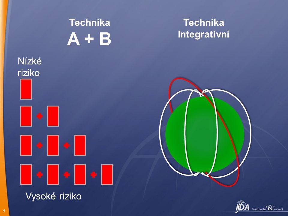 4 Nízké riziko Vysoké riziko Technika A + B Technika Integrativní