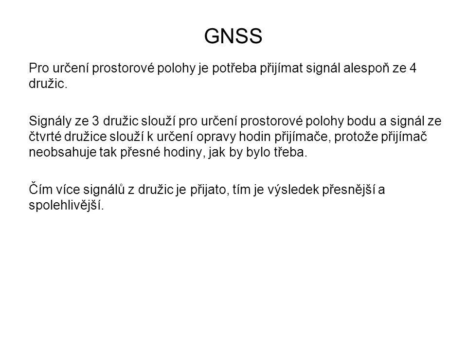 GNSS Pro určení prostorové polohy je potřeba přijímat signál alespoň ze 4 družic. Signály ze 3 družic slouží pro určení prostorové polohy bodu a signá