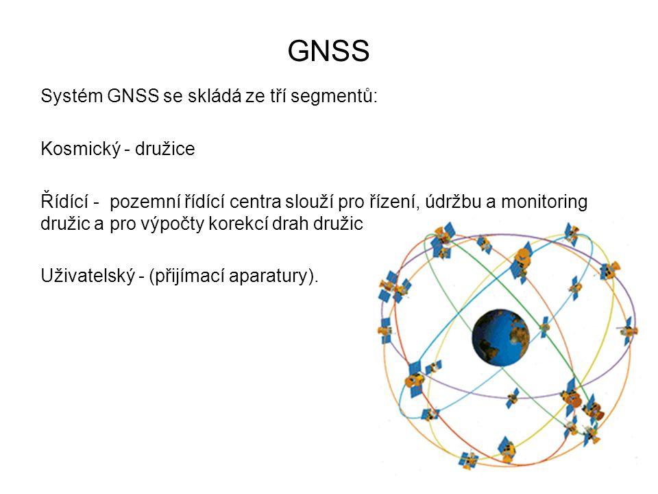 GNSS Systém GNSS se skládá ze tří segmentů: Kosmický - družice Řídící - pozemní řídící centra slouží pro řízení, údržbu a monitoring družic a pro výpo