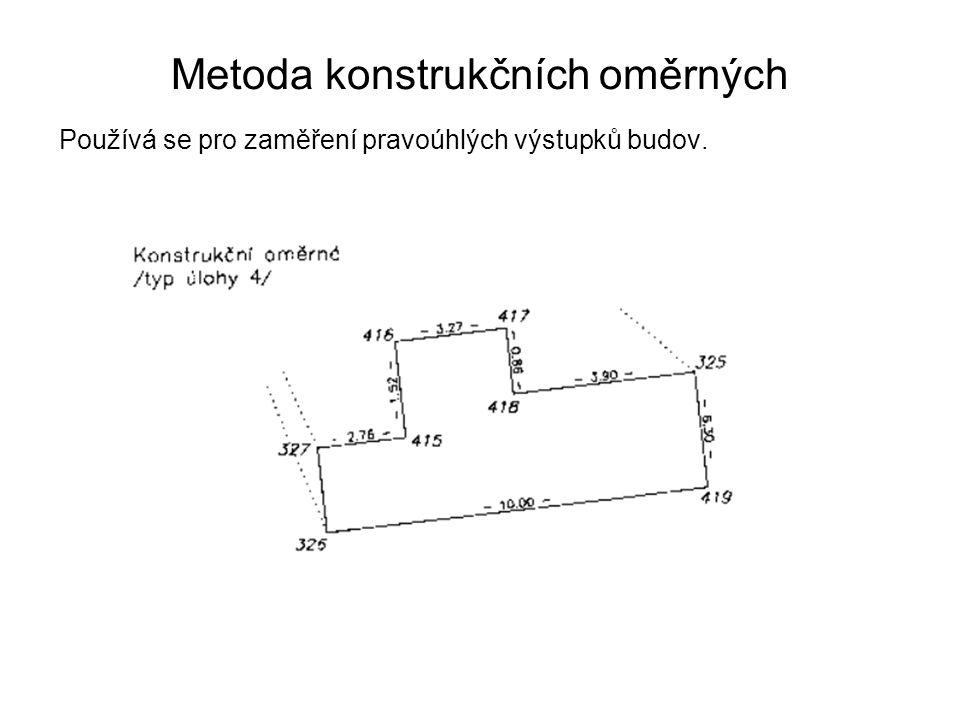 Zpracování naměřených dat – výsledky: mračno bodů, na kterém se může přímo měřit 3D model, nahrazení mračna bodů prokládáním geometrickými primitivy 3D model, nahrazení mračna bodů trojúhelníkovými sítěmi kombinace výše uvedeného