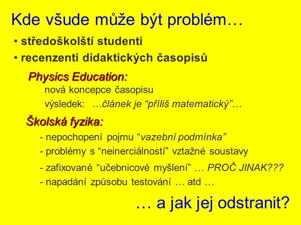 Kde všude může být problém… středoškolští studenti recenzenti didaktických časopisů Physics Education: Školská fyzika: nová koncepce časopisu výsledek