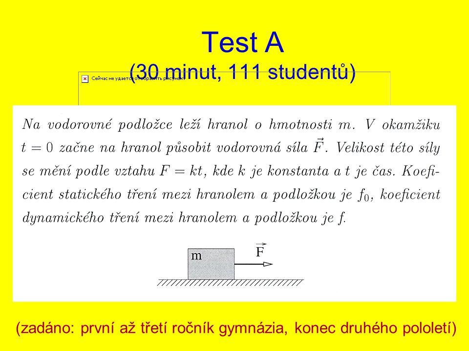 Znění testových úloh (zkráceno) v jednotlivých etapách určit velikosti působících sil: …totéž ve zrychleném výtahu: určit okamžik, kdy se hranol pohne: 18 %, pouze kvalitativně správně jediný student pouze neúplné kvalitativní odpovědi
