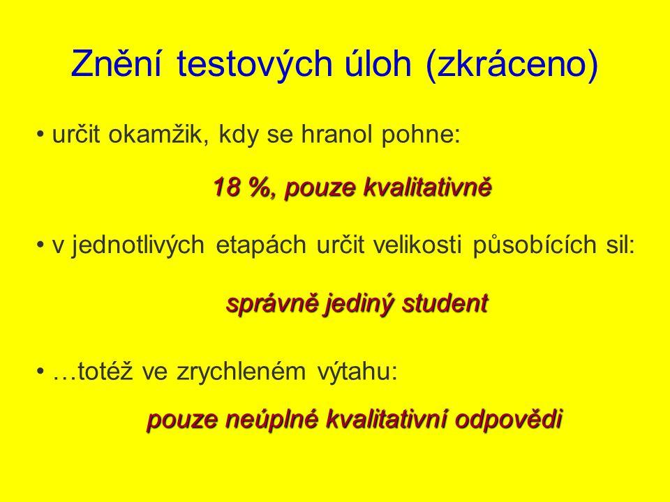 Test B (30 minut, 114 studentů) Úlohy: v analogii s Testem A, řešení požadováno v IVS