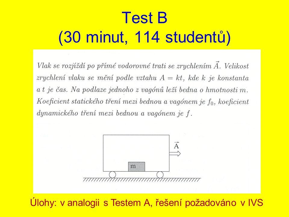 Hodnocení výsledků testů Obecný přístup studentů: Testování konkrétních znalostí: neúplné a rozporuplné odpovědi bez požadovaného zdůvodnění nedůsledné rozlišování mezi vektory a jejich složkami vysoké procento chybějících odpovědí (až 47%) neznalost pojmu SILOVÝ ZÁKON neznalost pojmu SILOVÝ ZÁKON neznalost pojmu VAZEBNÍ PODMÍNKA neznalost pojmu VAZEBNÍ PODMÍNKA