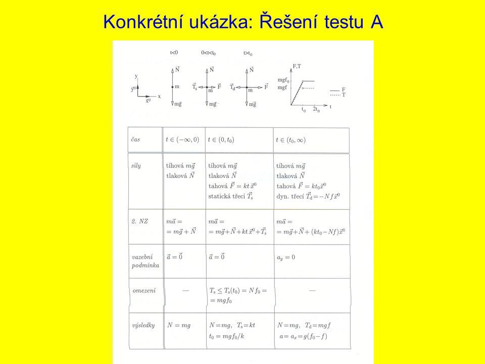 Konkrétní ukázka: Řešení testu A