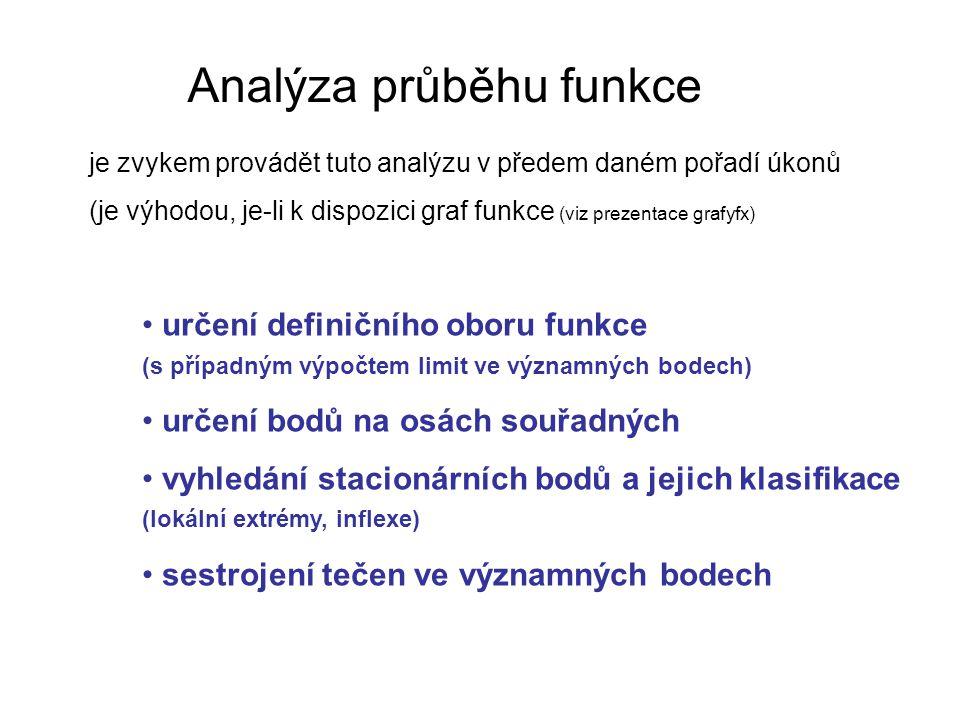 Analýza průběhu funkce je zvykem provádět tuto analýzu v předem daném pořadí úkonů (je výhodou, je-li k dispozici graf funkce (viz prezentace grafyfx)