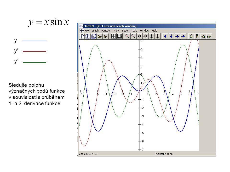 y y' y'' Sledujte polohu význačných bodů funkce v souvislosti s průběhem 1. a 2. derivace funkce.