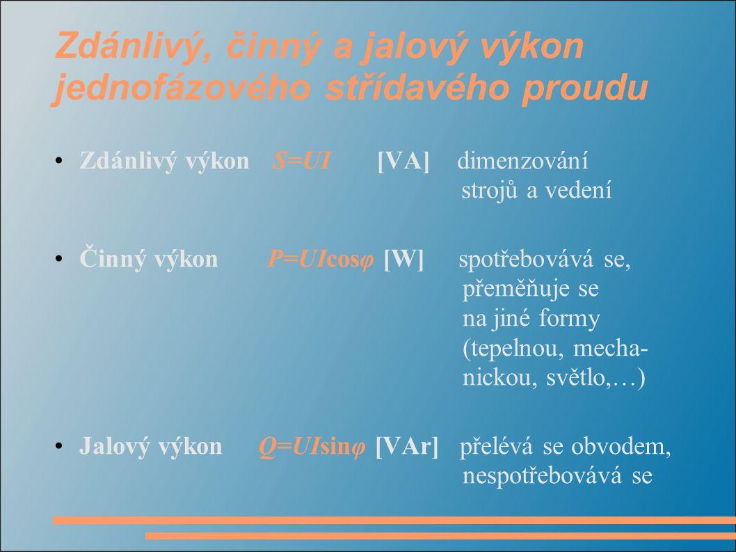 Zdánlivý, činný a jalový výkon jednofázového střídavého proudu Zdánlivý výkon S=UI [VA] dimenzování strojů a vedení Činný výkon P=UIcosφ [W] spotřebov