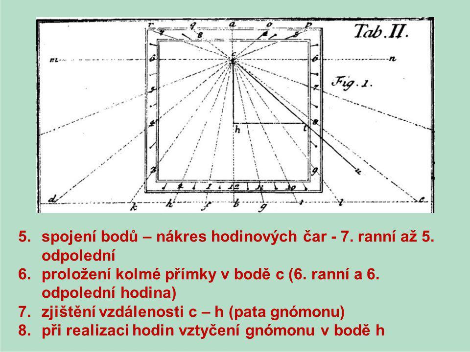5.spojení bodů – nákres hodinových čar - 7. ranní až 5. odpolední 6.proložení kolmé přímky v bodě c (6. ranní a 6. odpolední hodina) 7.zjištění vzdále