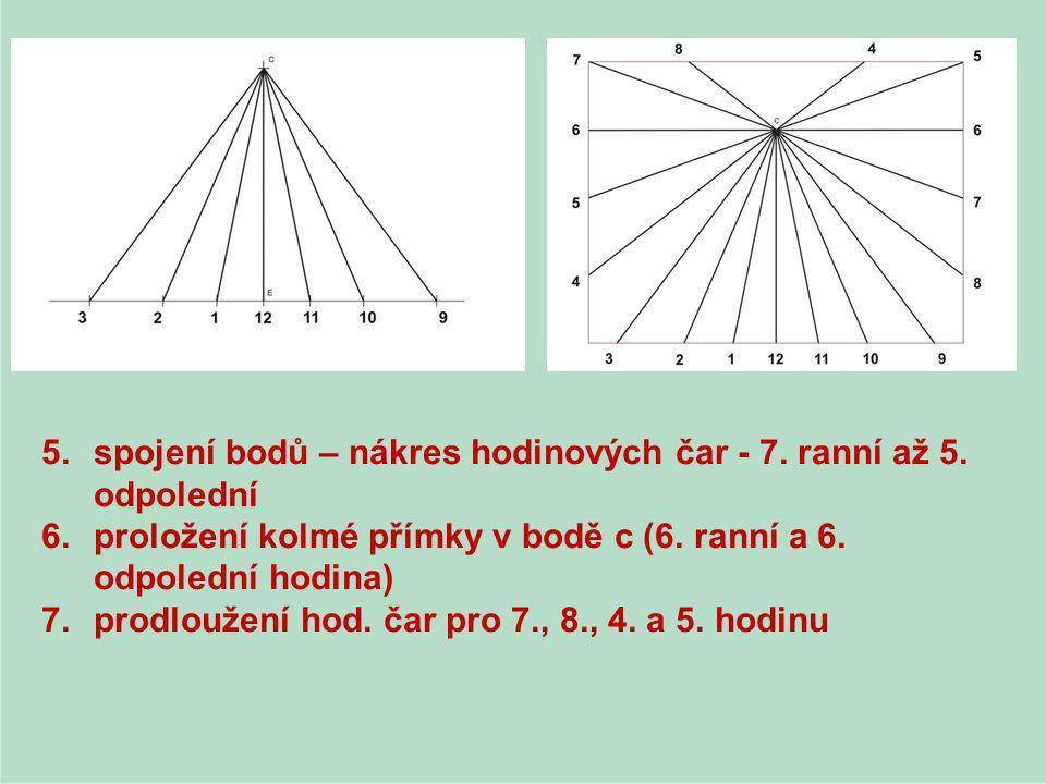 5.spojení bodů – nákres hodinových čar - 7. ranní až 5. odpolední 6.proložení kolmé přímky v bodě c (6. ranní a 6. odpolední hodina) 7.prodloužení hod