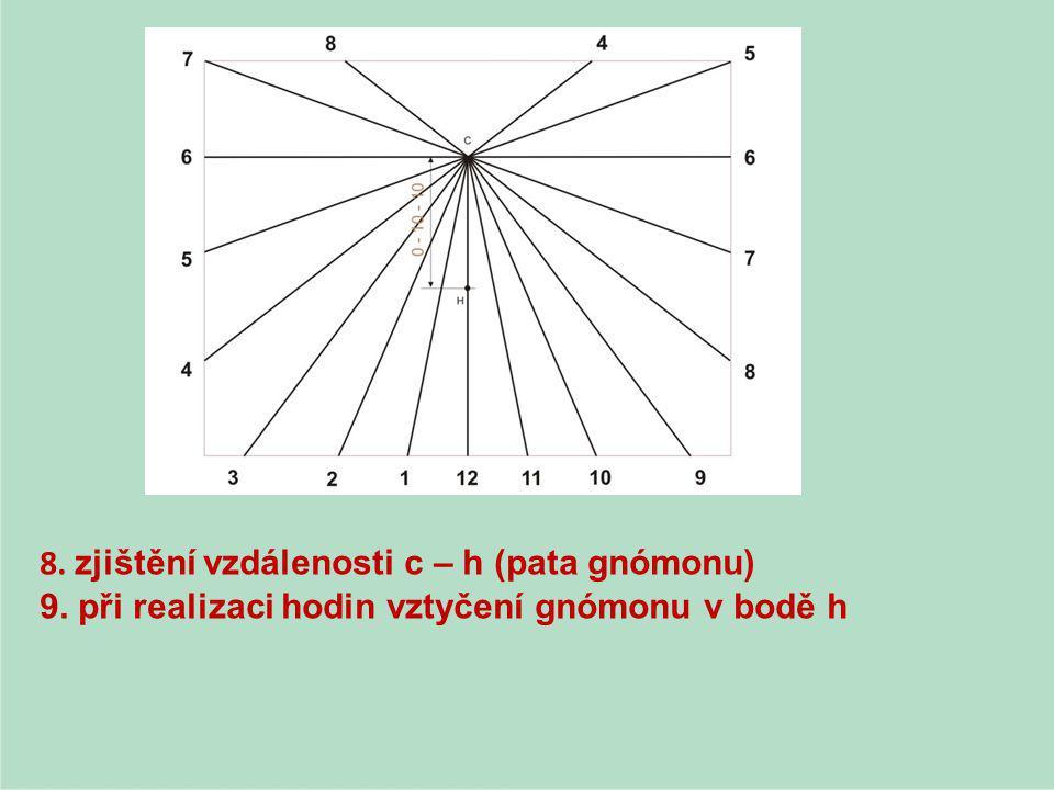 8. zjištění vzdálenosti c – h (pata gnómonu) 9. při realizaci hodin vztyčení gnómonu v bodě h