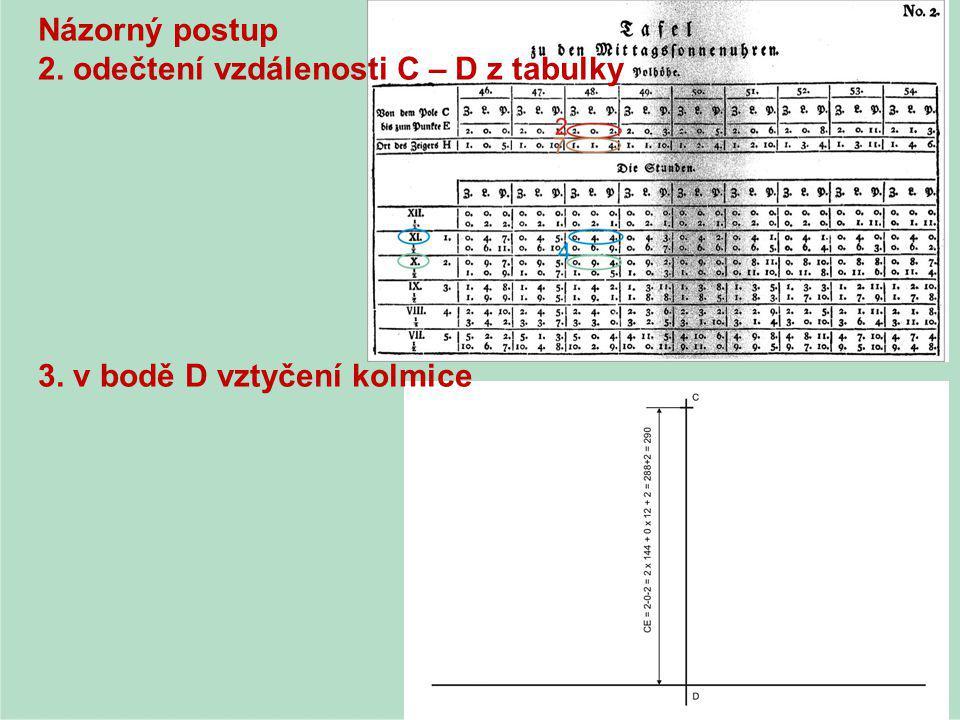 Názorný postup 2. odečtení vzdálenosti C – D z tabulky 3. v bodě D vztyčení kolmice