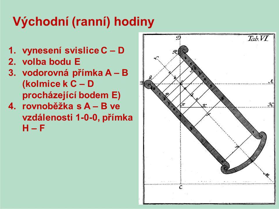 1.vynesení svislice C – D 2.volba bodu E 3.vodorovná přímka A – B (kolmice k C – D procházející bodem E) 4.rovnoběžka s A – B ve vzdálenosti 1-0-0, př