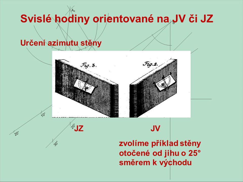 JZ JV Svislé hodiny orientované na JV či JZ Určení azimutu stěny zvolíme příklad stěny otočené od jihu o 25° směrem k východu