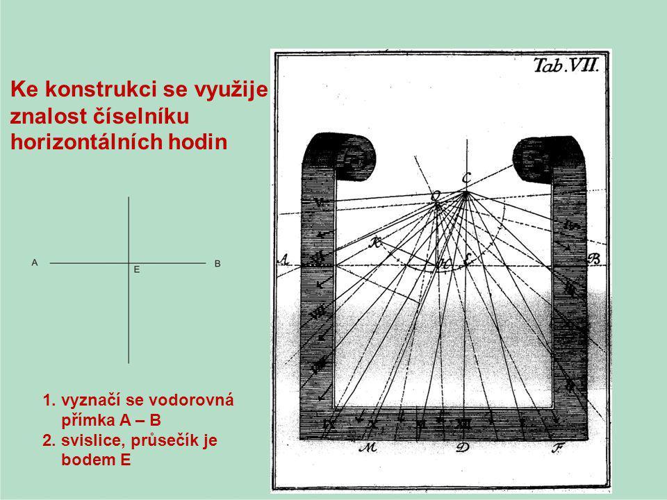 1. vyznačí se vodorovná přímka A – B 2. svislice, průsečík je bodem E Ke konstrukci se využije znalost číselníku horizontálních hodin