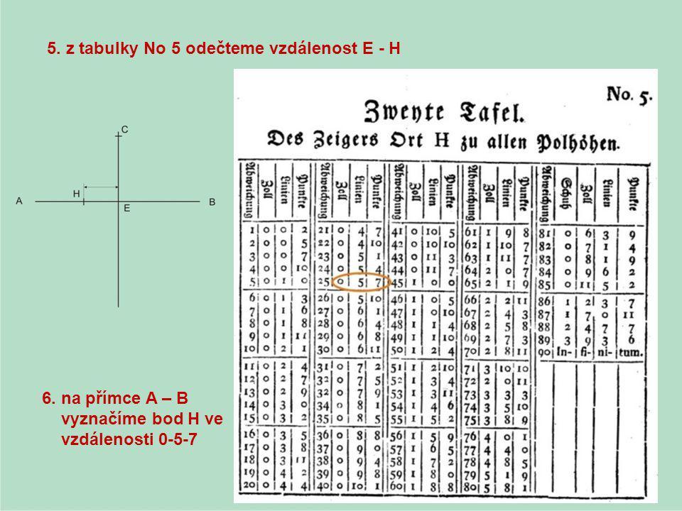 5. z tabulky No 5 odečteme vzdálenost E - H 6. na přímce A – B vyznačíme bod H ve vzdálenosti 0-5-7
