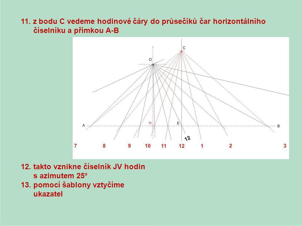 11. z bodu C vedeme hodinové čáry do průsečíků čar horizontálního číselníku a přímkou A-B 12. takto vznikne číselník JV hodin s azimutem 25° 13. pomoc