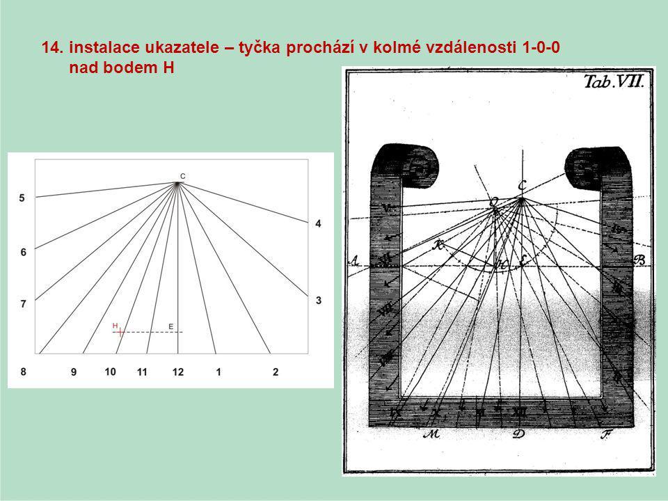 14. instalace ukazatele – tyčka prochází v kolmé vzdálenosti 1-0-0 nad bodem H