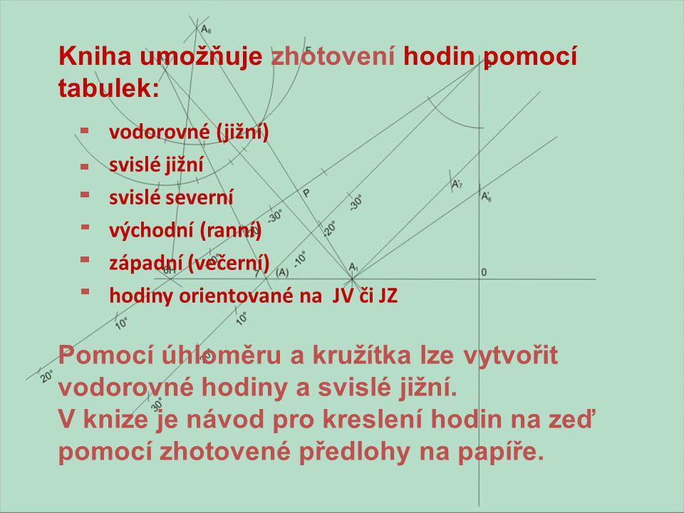 vodorovné (jižní) svislé jižní svislé severní východní (ranní) západní (večerní) hodiny orientované na JV či JZ Pomocí úhloměru a kružítka lze vytvoři