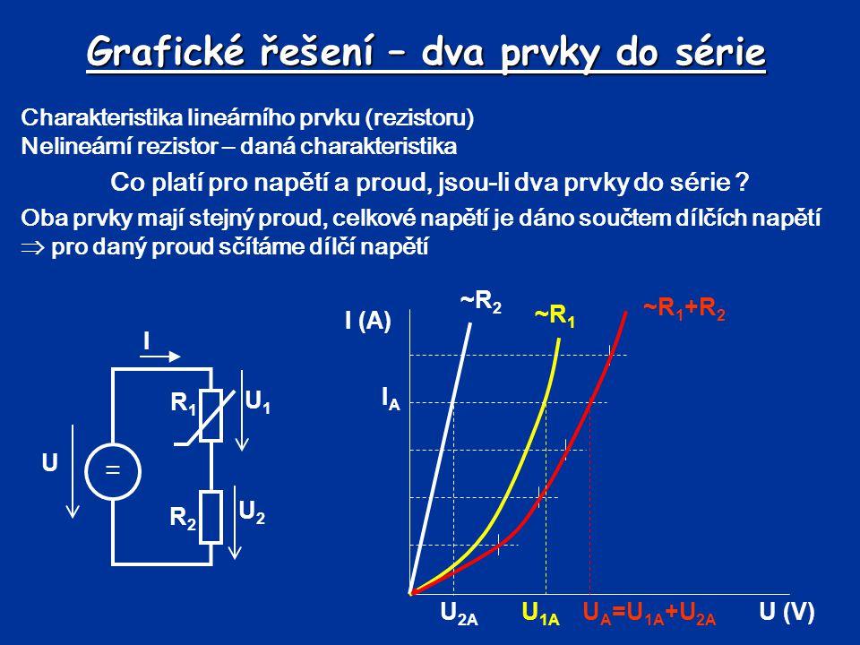 Grafické řešení – dva prvky do série Charakteristika lineárního prvku (rezistoru) Nelineární rezistor – daná charakteristika Co platí pro napětí a pro