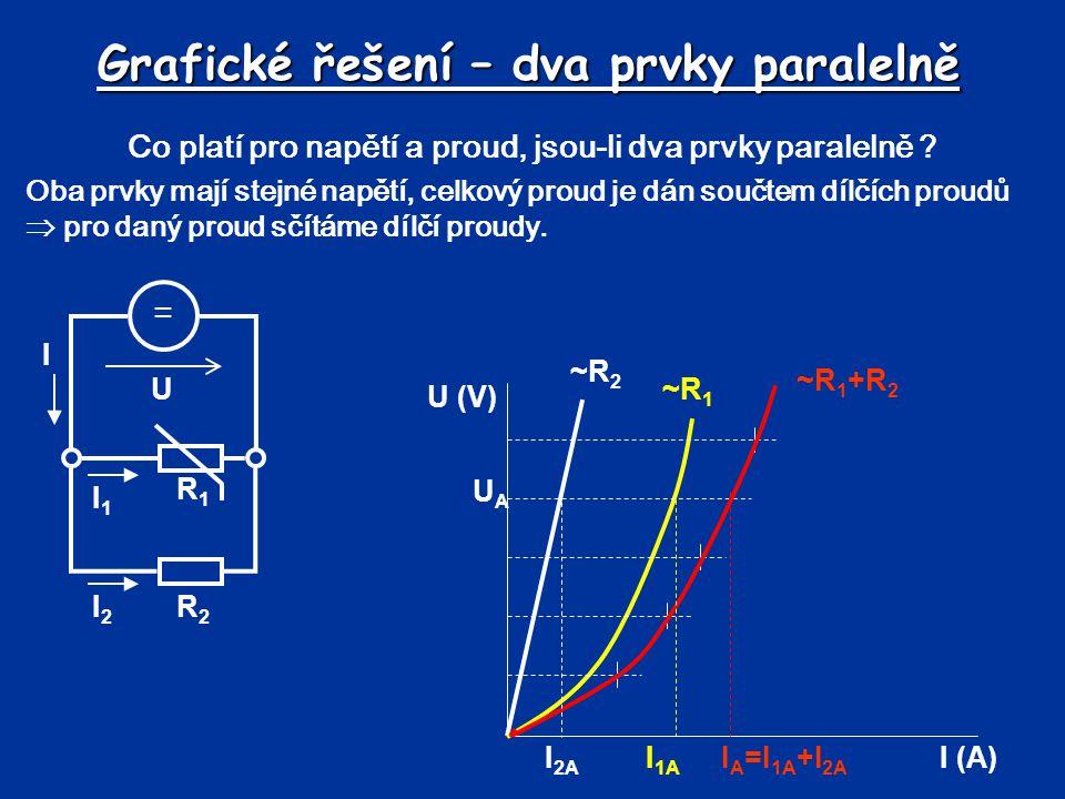 Grafické řešení – dva prvky paralelně Co platí pro napětí a proud, jsou-li dva prvky paralelně ? Oba prvky mají stejné napětí, celkový proud je dán so