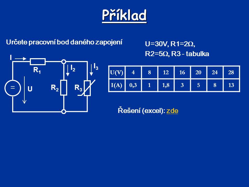Příklad Určete pracovní bod daného zapojení U=30V, R1=2 , R2=5 , R3 - tabulka = I3I3 U R2R2 I2I2 R1R1 I R3R3 U(V)481216202428 I(A)0,311,835813 Řešen