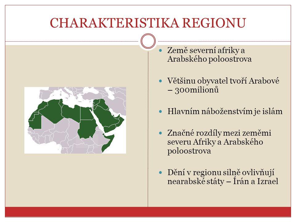 CHARAKTERISTIKA REGIONU Země severní afriky a Arabského poloostrova Většinu obyvatel tvoří Arabové – 300milionů Hlavním náboženstvím je islám Značné r