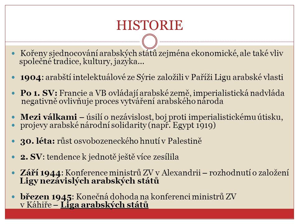 HISTORIE Kořeny sjednocování arabských států zejména ekonomické, ale také vliv společné tradice, kultury, jazyka… 1904: arabští intelektuálové ze Sýri