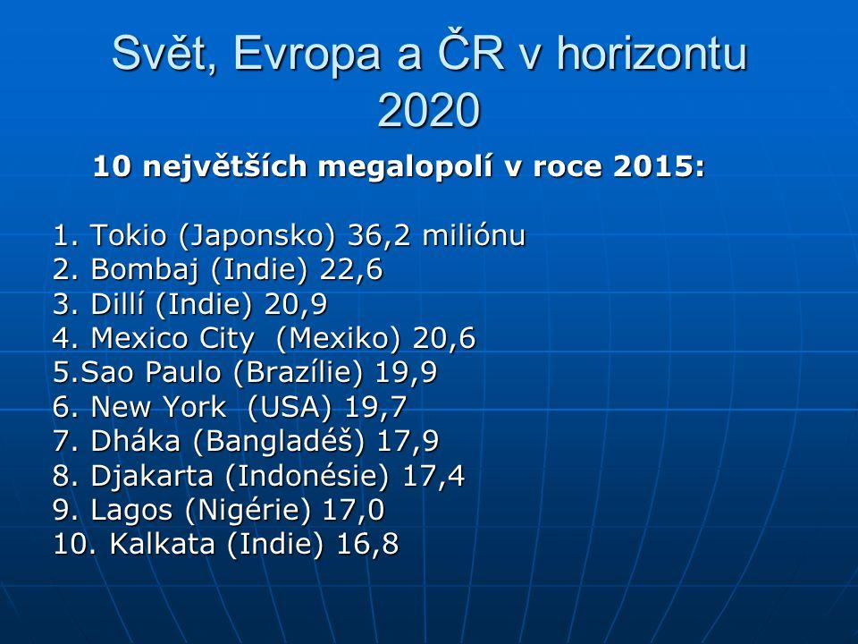 Svět, Evropa a ČR v horizontu 2020 10 největších megalopolí v roce 2015: 10 největších megalopolí v roce 2015: 1. Tokio (Japonsko) 36,2 miliónu 2. Bom