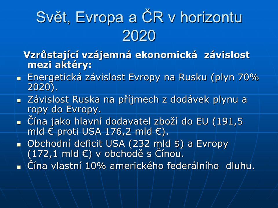 Svět, Evropa a ČR v horizontu 2020 Vzrůstající vzájemná ekonomická závislost mezi aktéry: Vzrůstající vzájemná ekonomická závislost mezi aktéry: Energ