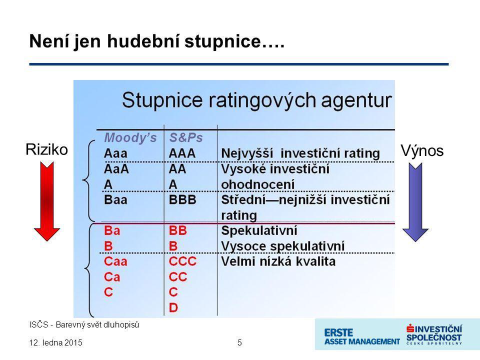 6 ISČS - Barevný svět dluhopisů 12.
