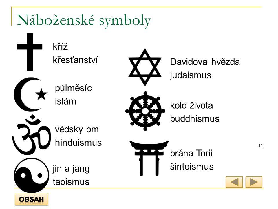 Náboženské symboly Davidova hvězda judaismus jin a jang taoismus kříž křesťanství půlměsíc islám védský óm hinduismus kolo života buddhismus brána Tor