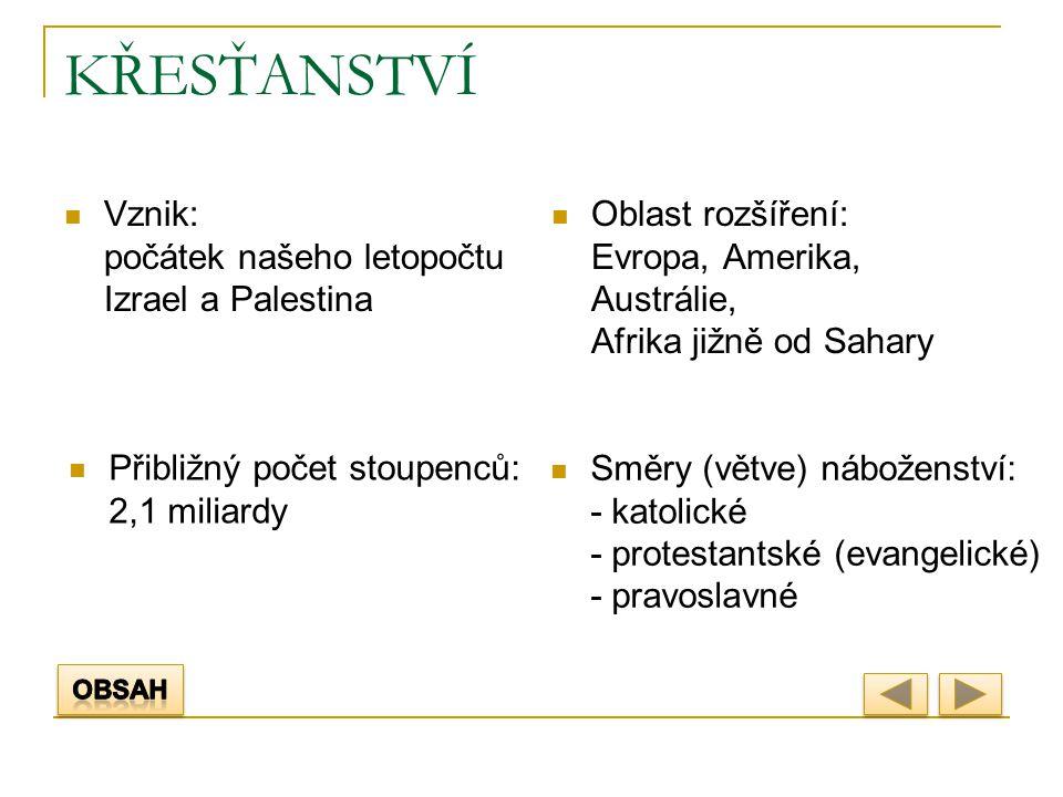 Svátky a náboženství Státní svátky: 5.7. – Den slovanských věrozvěstů Cyrila a Metoděje 6.