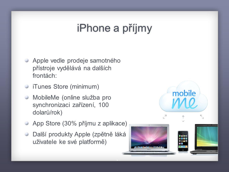 App Store App Store je primárním zdrojem aplikací, je dostupný přímo z telefonu.