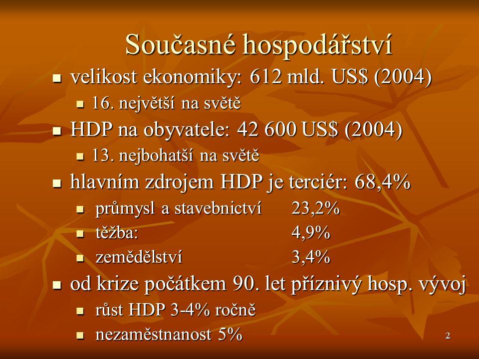 2 Současné hospodářství velikost ekonomiky: 612 mld. US$ (2004) velikost ekonomiky: 612 mld. US$ (2004) 16. největší na světě 16. největší na světě HD