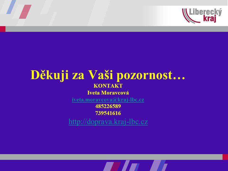 Děkuji za Vaši pozornost… KONTAKT Iveta Moravcová iveta.moravcova@kraj-lbc.cz 485226589 739541616 http://doprava.kraj-lbc.cz