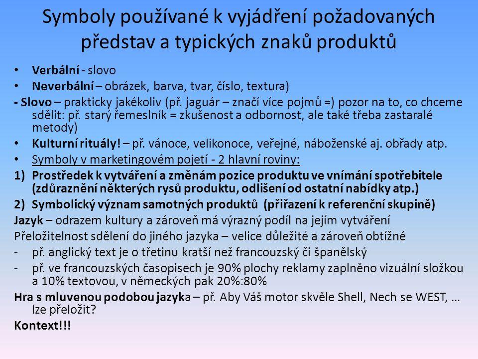 Symboly používané k vyjádření požadovaných představ a typických znaků produktů Verbální - slovo Neverbální – obrázek, barva, tvar, číslo, textura) - S