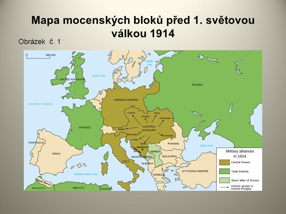 Mapa mocenských bloků před 1. světovou válkou 1914 Obrázek č. 1