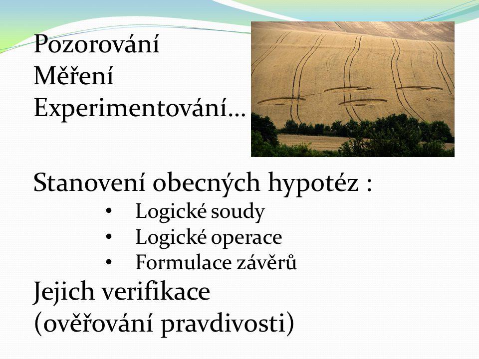 Pozorování Měření Experimentování… Stanovení obecných hypotéz : Logické soudy Logické operace Formulace závěrů Jejich verifikace (ověřování pravdivosti)