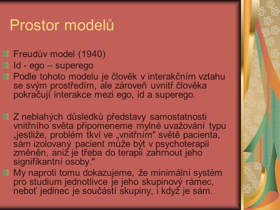 Prostor modelů Freudův model (1940) Id - ego – superego Podle tohoto modelu je člověk v interakčním vztahu se svým prostředím, ale zároveň uvnitř člověka pokračují interakce mezi ego, id a superego.