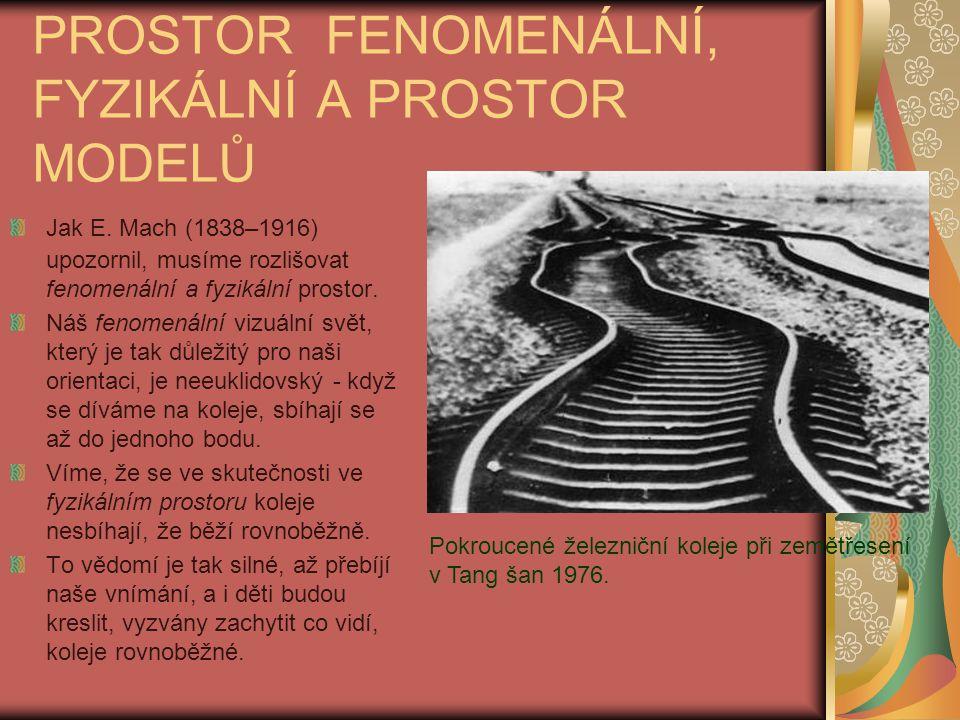 PROSTOR FENOMENÁLNÍ, FYZIKÁLNÍ A PROSTOR MODELŮ Jak E.