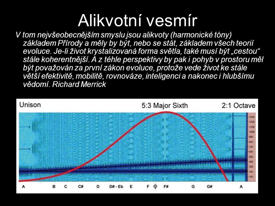 """Alikvotní vesmír """"V tom nejvšeobecnějším smyslu jsou alikvoty (harmonické tóny) základem Přírody a měly by být, nebo se stát, základem všech teorií ev"""